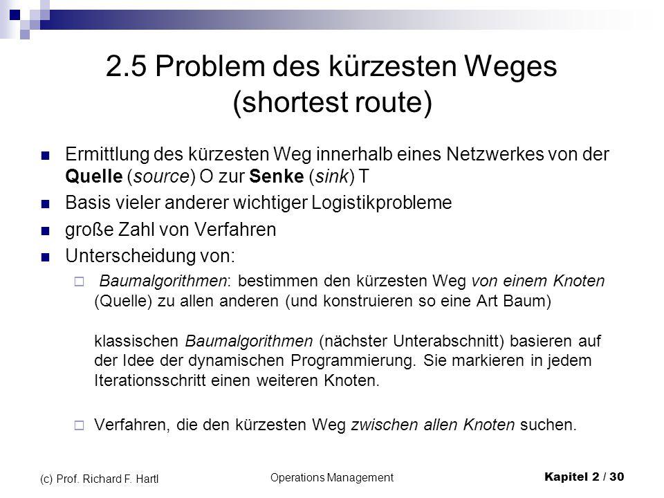 Operations Management Kapitel 2 / 30 (c) Prof. Richard F. Hartl 2.5 Problem des kürzesten Weges (shortest route) Ermittlung des kürzesten Weg innerhal