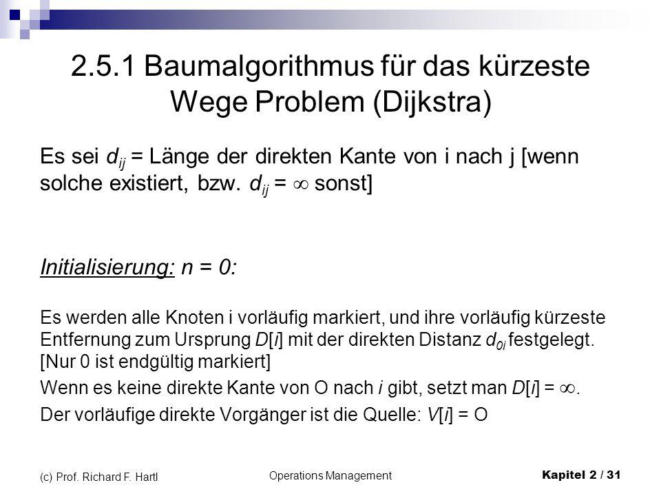 Operations Management Kapitel 2 / 31 (c) Prof. Richard F. Hartl 2.5.1 Baumalgorithmus für das kürzeste Wege Problem (Dijkstra) Es sei d ij = Länge der