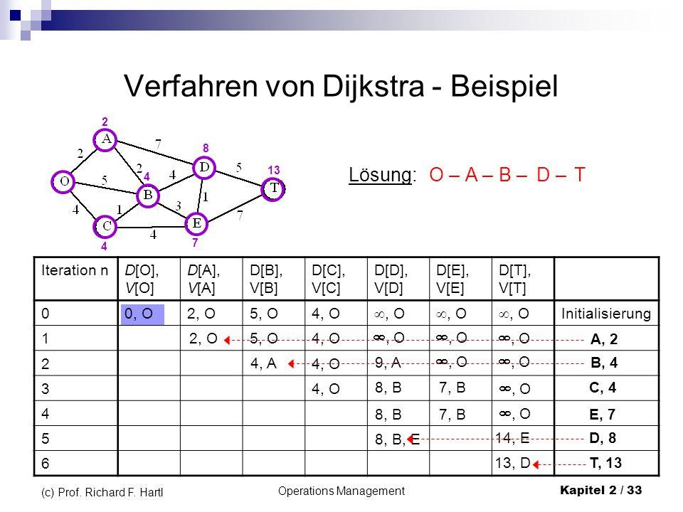 Operations Management Kapitel 2 / 33 (c) Prof. Richard F. Hartl Verfahren von Dijkstra - Beispiel Iteration nD[O], V[O] D[A], V[A] D[B], V[B] D[C], V[