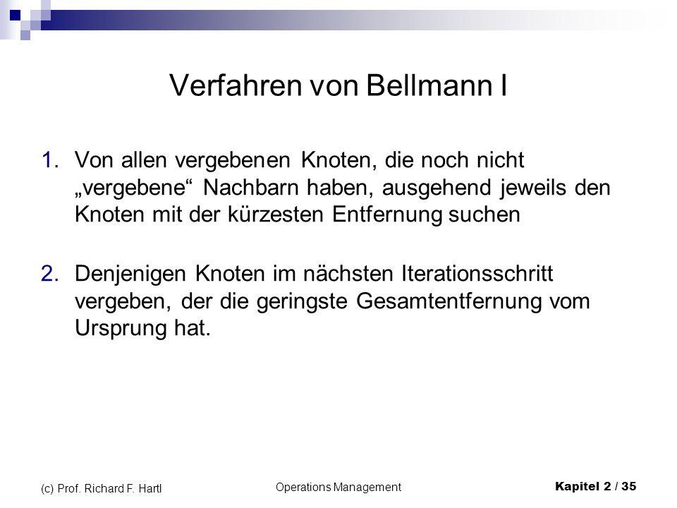 """Operations Management Kapitel 2 / 35 (c) Prof. Richard F. Hartl Verfahren von Bellmann I 1.Von allen vergebenen Knoten, die noch nicht """"vergebene"""" Nac"""