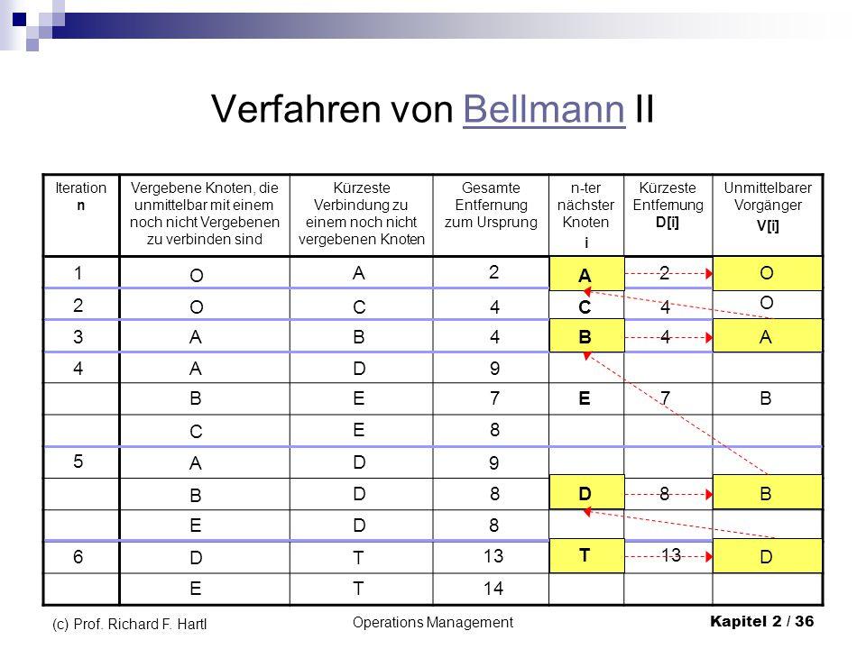 Operations Management Kapitel 2 / 36 (c) Prof. Richard F. Hartl Verfahren von Bellmann IIBellmann Iteration n Vergebene Knoten, die unmittelbar mit ei