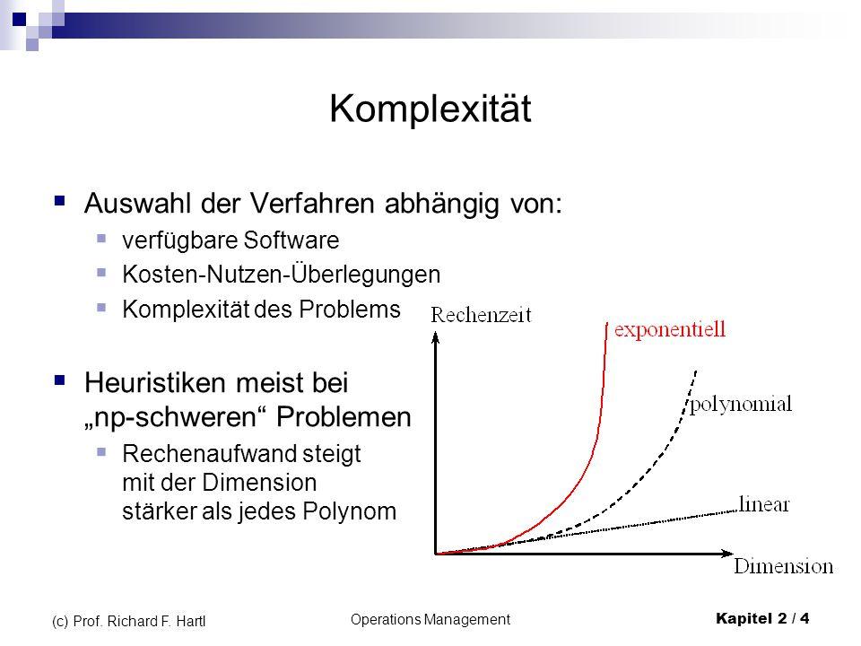 Operations Management Kapitel 2 / 4 (c) Prof. Richard F. Hartl Komplexität  Auswahl der Verfahren abhängig von:  verfügbare Software  Kosten-Nutzen