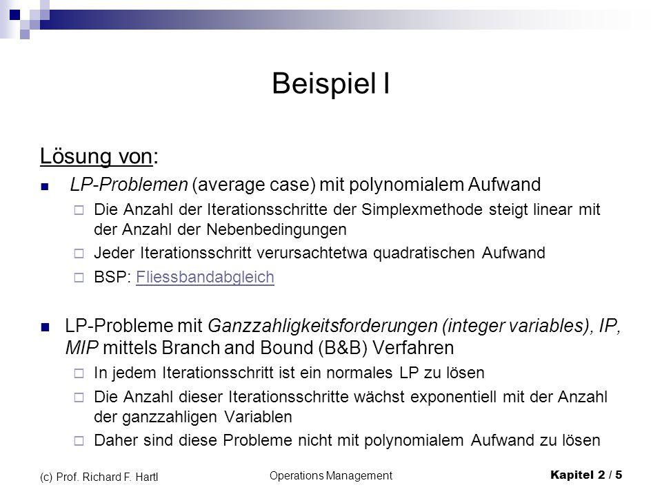 Operations Management Kapitel 2 / 5 (c) Prof. Richard F. Hartl Beispiel I Lösung von: LP-Problemen (average case) mit polynomialem Aufwand  Die Anzah
