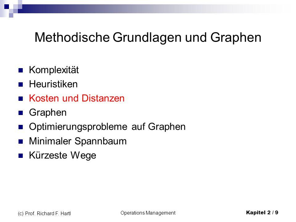 Methodische Grundlagen und Graphen Komplexität Heuristiken Kosten und Distanzen Graphen Optimierungsprobleme auf Graphen Minimaler Spannbaum Kürzeste