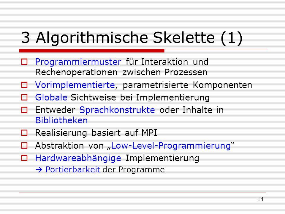 14 3 Algorithmische Skelette (1)  Programmiermuster für Interaktion und Rechenoperationen zwischen Prozessen  Vorimplementierte, parametrisierte Kom