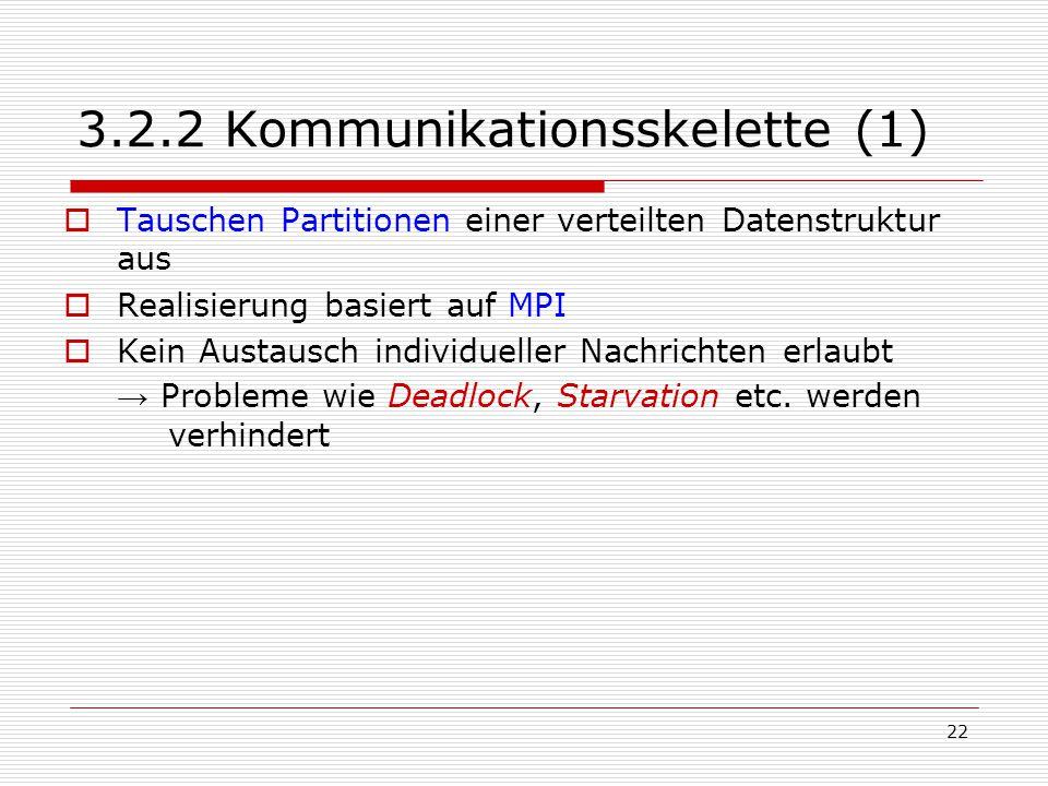 22 3.2.2 Kommunikationsskelette (1)  Tauschen Partitionen einer verteilten Datenstruktur aus  Realisierung basiert auf MPI  Kein Austausch individu