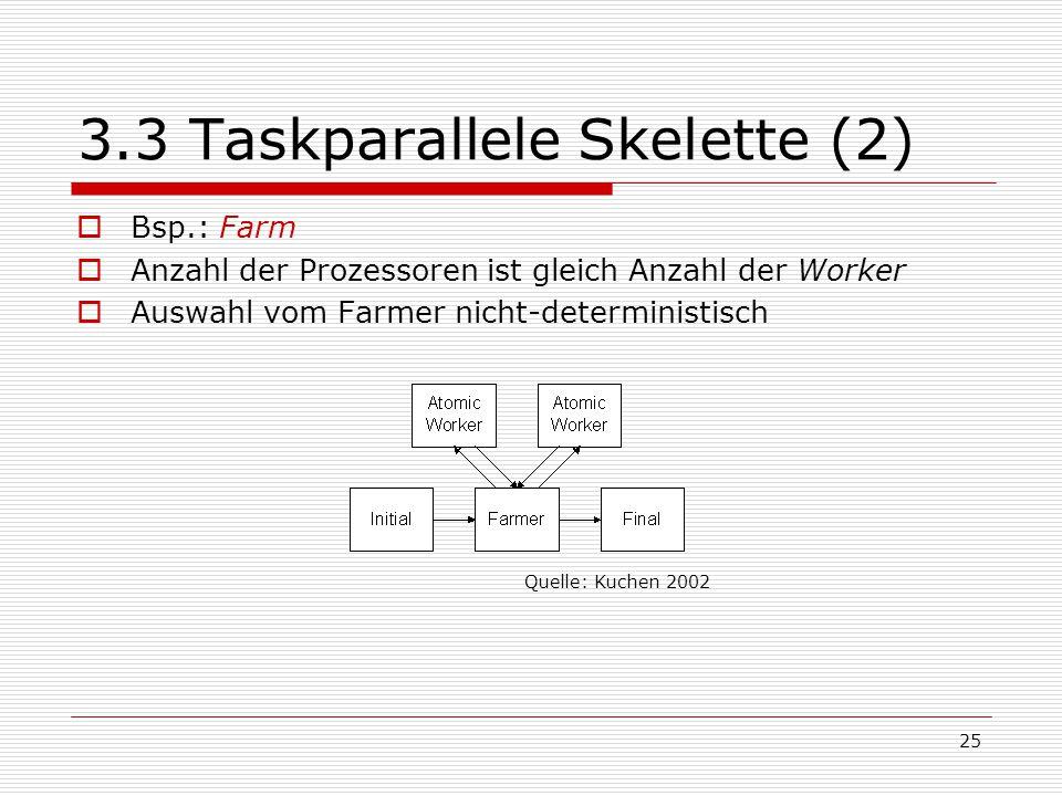 25 3.3 Taskparallele Skelette (2)  Bsp.: Farm  Anzahl der Prozessoren ist gleich Anzahl der Worker  Auswahl vom Farmer nicht-deterministisch Quelle