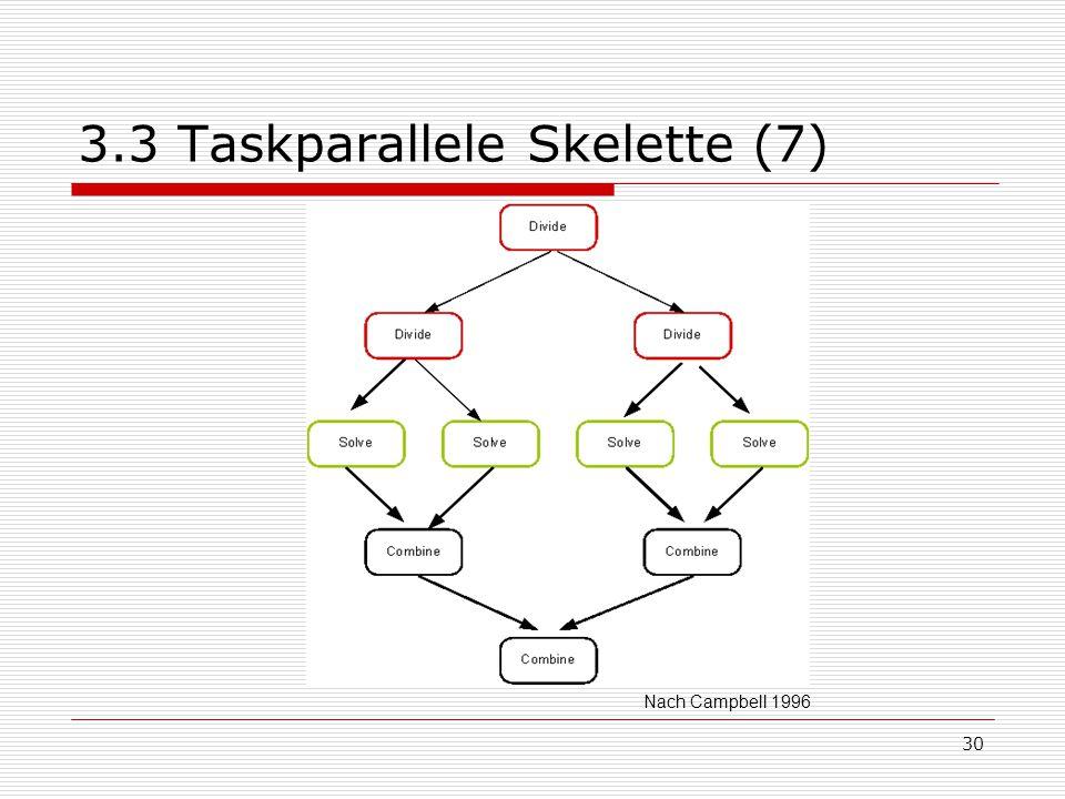 30 3.3 Taskparallele Skelette (7) Nach Campbell 1996