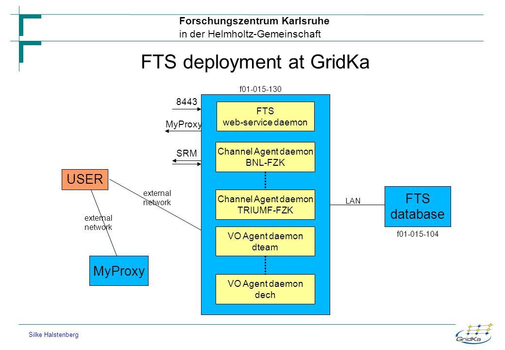 Forschungszentrum Karlsruhe in der Helmholtz-Gemeinschaft Silke Halstenberg FTS deployment at GridKa USER MyProxy f01-015-130 FTS web-service daemon C
