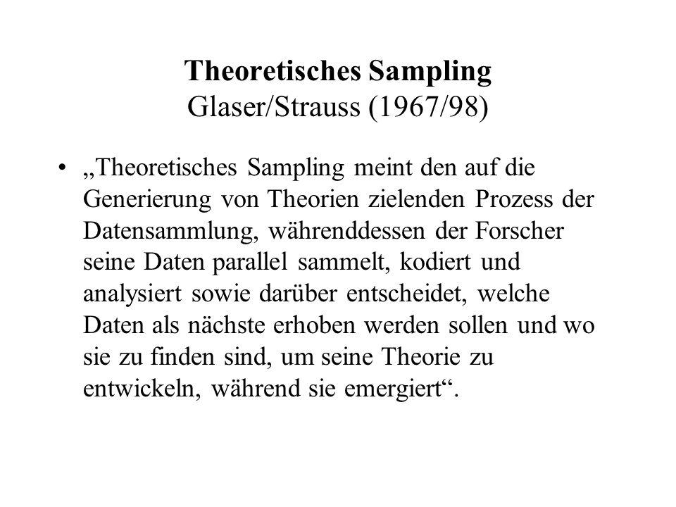 """Theoretisches Sampling Glaser/Strauss (1967/98) """"Theoretisches Sampling meint den auf die Generierung von Theorien zielenden Prozess der Datensammlung, währenddessen der Forscher seine Daten parallel sammelt, kodiert und analysiert sowie darüber entscheidet, welche Daten als nächste erhoben werden sollen und wo sie zu finden sind, um seine Theorie zu entwickeln, während sie emergiert ."""