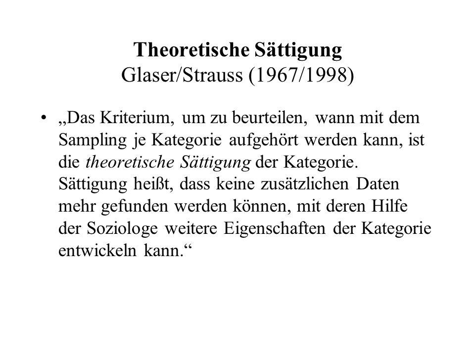 """Theoretische Sättigung Glaser/Strauss (1967/1998) """"Das Kriterium, um zu beurteilen, wann mit dem Sampling je Kategorie aufgehört werden kann, ist die theoretische Sättigung der Kategorie."""