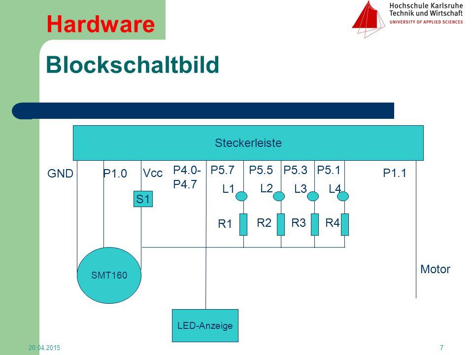 Blockschaltbild 720.04.2015 SMT160 P1.0 Vcc GND Steckerleiste S1 P5.7P5.5P5.3P5.1 L1 L2 L3L4 R1 R2R3R4 Motor P1.1 LED-Anzeige P4.0- P4.7 Hardware