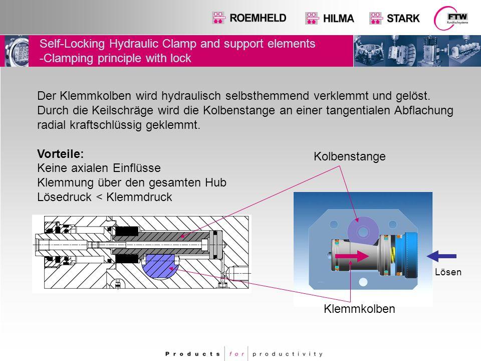 Self-Locking Hydraulic Clamp and support elements -Comments- Schwenkspanner Abstützelement Blockzylinder