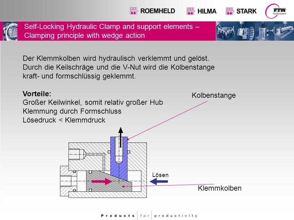 Self-Locking Hydraulic Clamp and support elements – -principle of operation- EinsteckausführungBlockausführung
