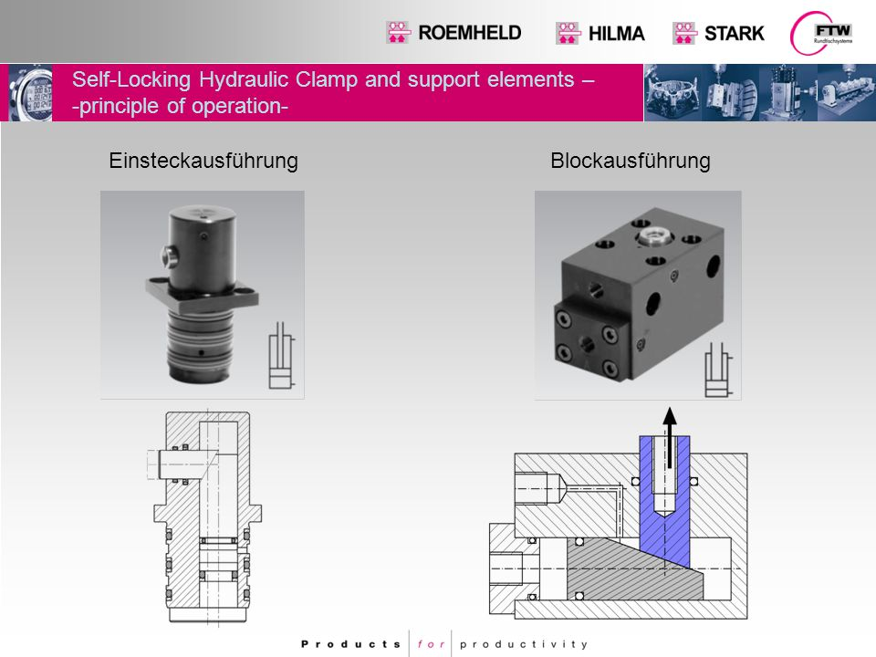 Self-Locking Hydraulic Clamp and support elements – -Application Example-