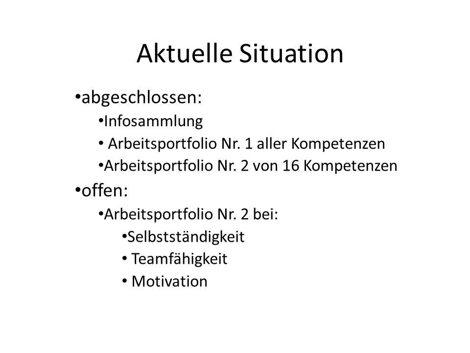 Aktuelle Situation abgeschlossen: Infosammlung Arbeitsportfolio Nr.