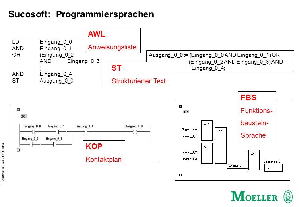 Schutzvermerk nach DIN 34 beachten FBS Funktions- baustein- Sprache Ausgang_0_0 := (Eingang_0_0 AND Eingang_0_1) OR (Eingang_0_2 AND Eingang_0_3) AND Eingang_0_4; ST Strukturierter Text KOP Kontaktplan LDEingang_0_0 ANDEingang_0_1 OR(Eingang_0_2 ANDEingang_0_3 ) ANDEingang_0_4 STAusgang_0_0 AWL Anweisungsliste Sucosoft: Programmiersprachen