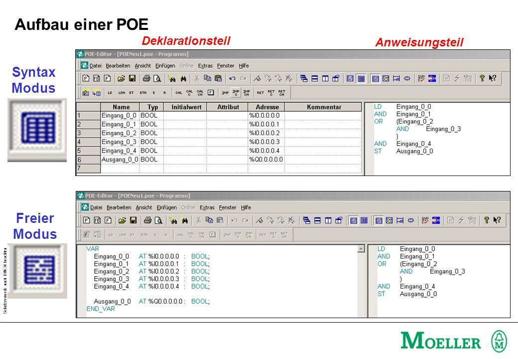 Schutzvermerk nach DIN 34 beachten Deklarationsteil Anweisungsteil Syntax Modus Freier Modus Aufbau einer POE