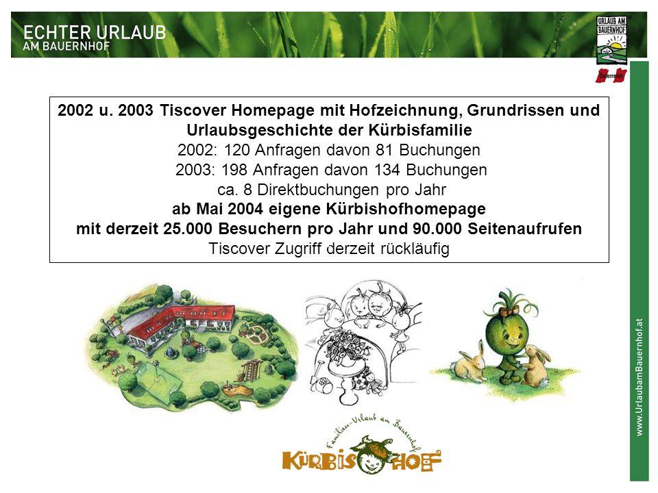 2002 u. 2003 Tiscover Homepage mit Hofzeichnung, Grundrissen und Urlaubsgeschichte der Kürbisfamilie 2002: 120 Anfragen davon 81 Buchungen 2003: 198 A