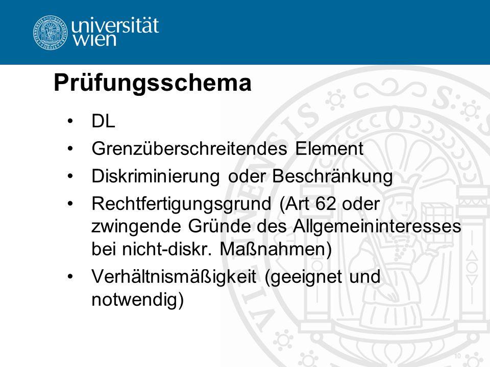 Prüfungsschema DL Grenzüberschreitendes Element Diskriminierung oder Beschränkung Rechtfertigungsgrund (Art 62 oder zwingende Gründe des Allgemeininte