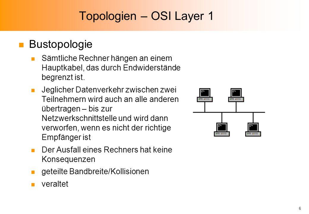 Topologien – OSI Layer 1 n Bustopologie n Sämtliche Rechner hängen an einem Hauptkabel, das durch Endwiderstände begrenzt ist.
