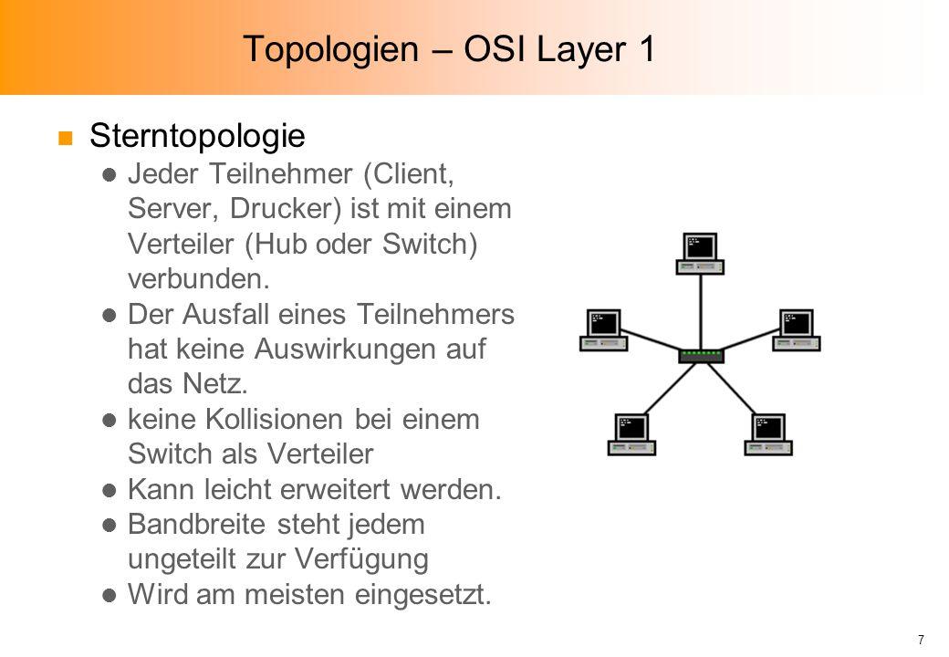 Topologien – OSI Layer 1 n Sterntopologie l Jeder Teilnehmer (Client, Server, Drucker) ist mit einem Verteiler (Hub oder Switch) verbunden.