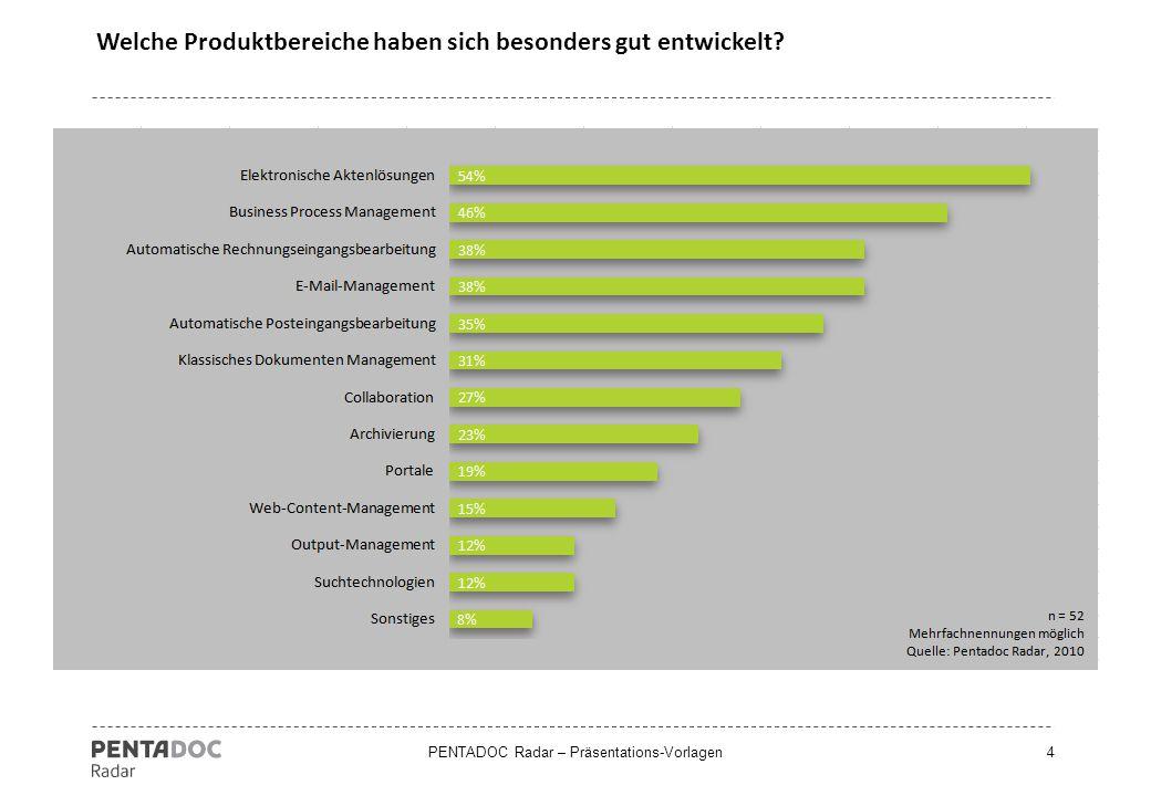 PENTADOC Radar – Präsentations-Vorlagen4 Welche Produktbereiche haben sich besonders gut entwickelt