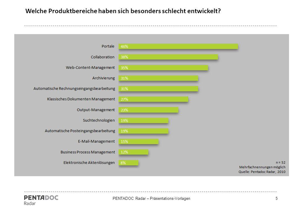 PENTADOC Radar – Präsentations-Vorlagen6 Bei welchen Unternehmen erwarten Sie die größten Umsatzzuwächse?