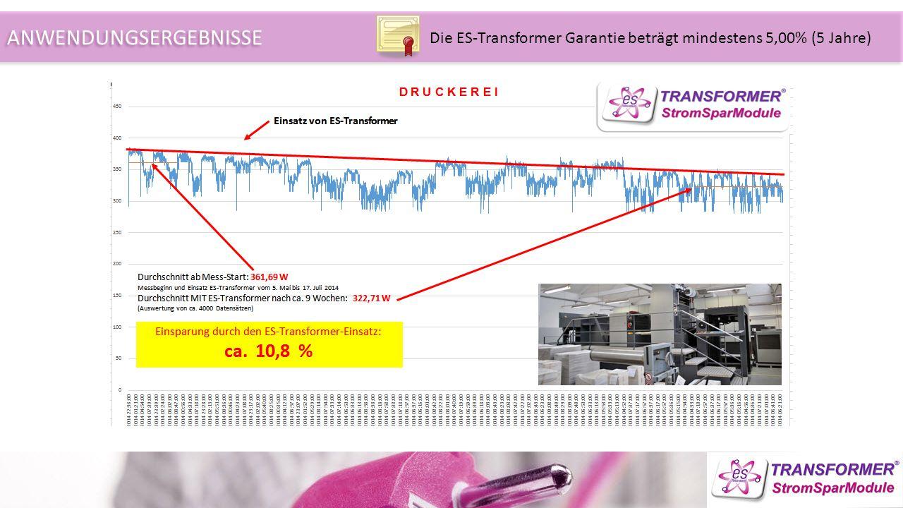 ANWENDUNGSERGEBNISSE Die ES-Transformer Garantie beträgt mindestens 5,00% (5 Jahre)