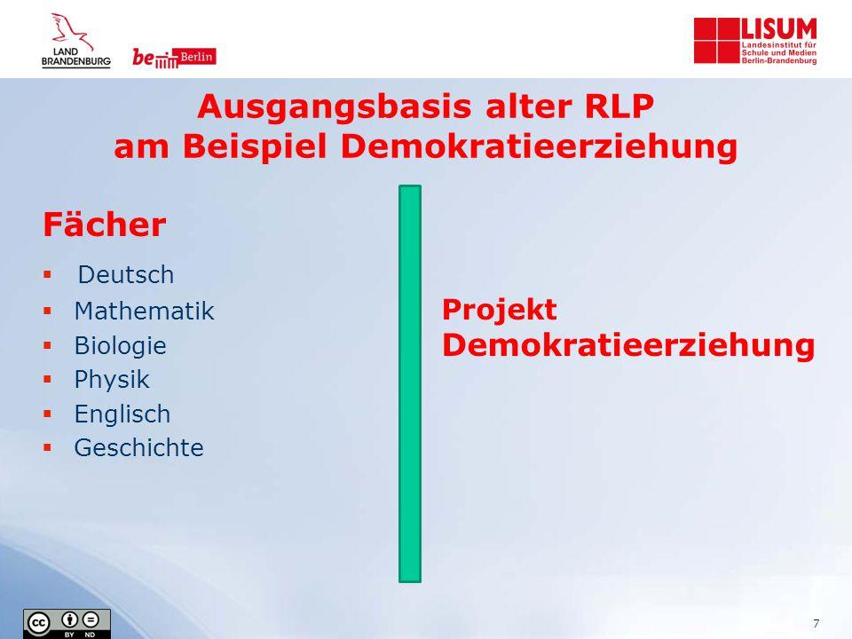 Ausgangsbasis alter RLP am Beispiel Demokratieerziehung Fächer  Deutsch  Mathematik  Biologie  Physik  Englisch  Geschichte Projekt Demokratieer