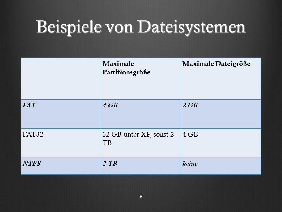 Beispiele von Dateisystemen Maximale Partitionsgröße Maximale Dateigröße FAT4 GB2 GB FAT3232 GB unter XP, sonst 2 TB 4 GB NTFS2 TBkeine 8