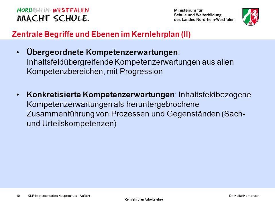 10KLP-Implementation Hauptschule - AuftaktDr. Heike Hornbruch Kernlehrplan Arbeitslehre Übergeordnete Kompetenzerwartungen: Inhaltsfeldübergreifende K