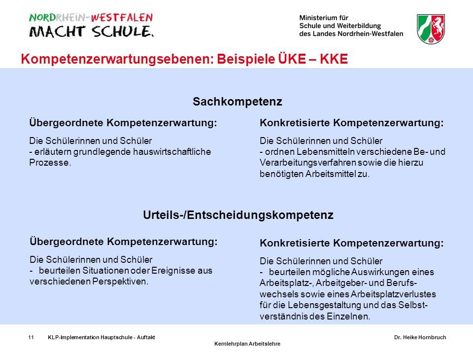 11KLP-Implementation Hauptschule - AuftaktDr. Heike Hornbruch Kernlehrplan Arbeitslehre 11 Sachkompetenz Übergeordnete Kompetenzerwartung: Die Schüler