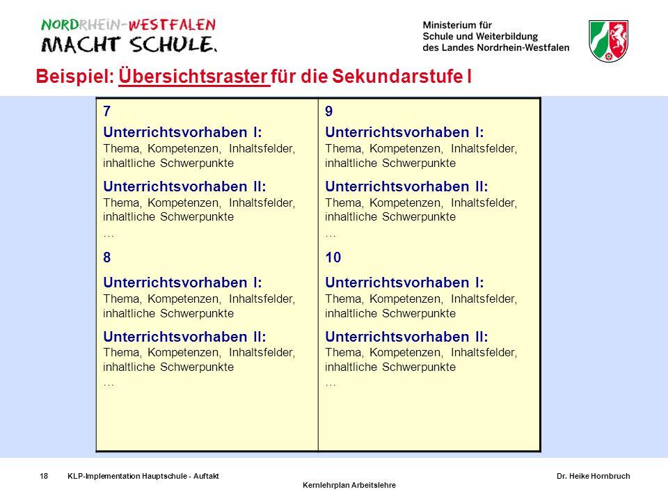 18KLP-Implementation Hauptschule - AuftaktDr. Heike Hornbruch Kernlehrplan Arbeitslehre 18 Beispiel: Übersichtsraster für die Sekundarstufe I 7 Unterr