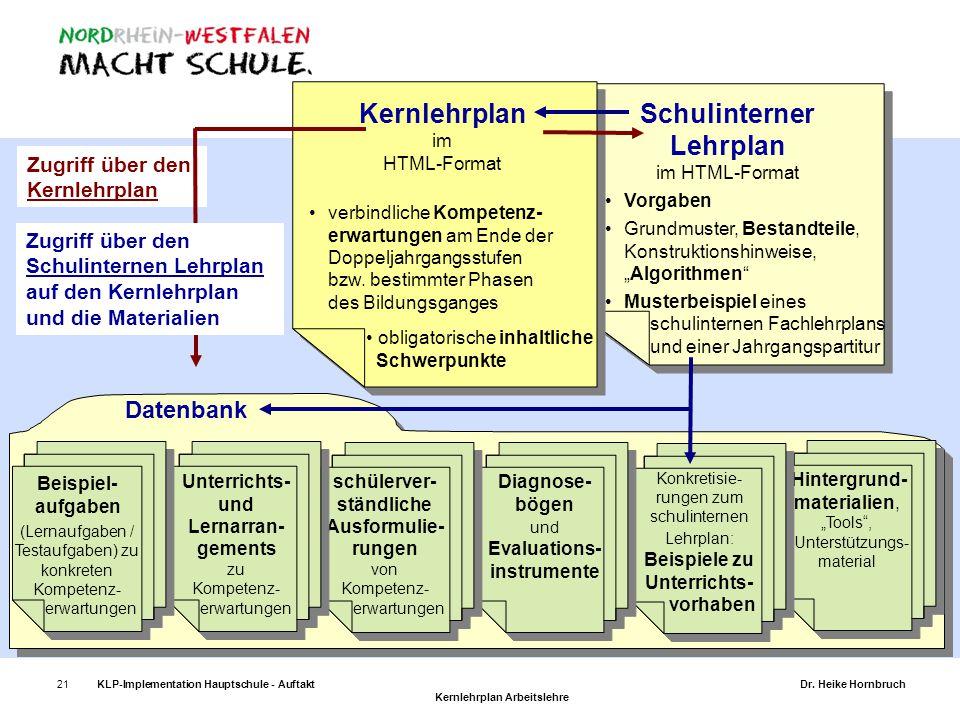 21KLP-Implementation Hauptschule - AuftaktDr. Heike Hornbruch Kernlehrplan Arbeitslehre Zugriff über den Kernlehrplan Schulinterner Lehrplan im HTML-F