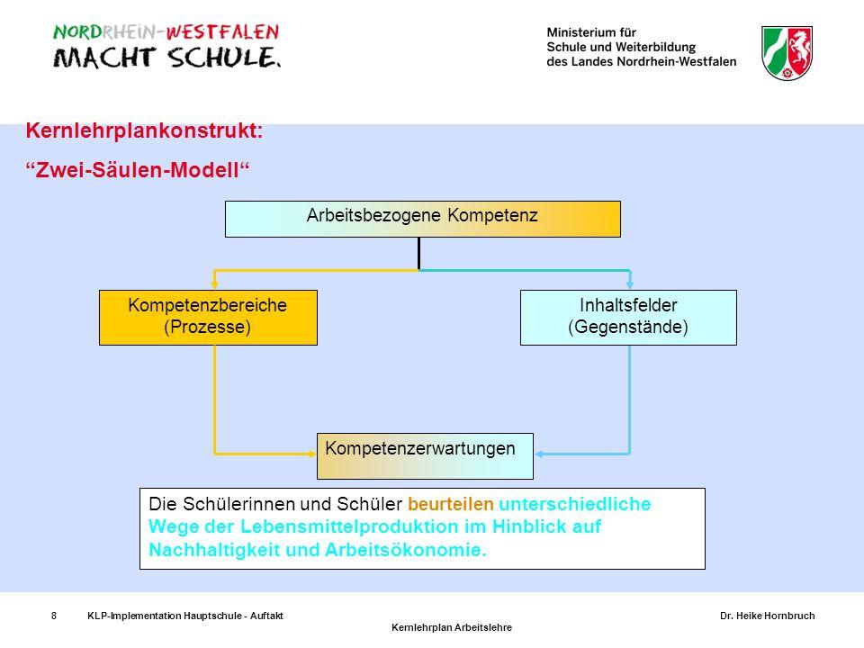 """8KLP-Implementation Hauptschule - AuftaktDr. Heike Hornbruch Kernlehrplan Arbeitslehre 8 Kernlehrplankonstrukt: """"Zwei-Säulen-Modell"""" Kompetenzerwartun"""