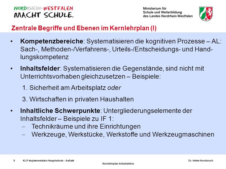 9KLP-Implementation Hauptschule - AuftaktDr. Heike Hornbruch Kernlehrplan Arbeitslehre 9 Zentrale Begriffe und Ebenen im Kernlehrplan (I) Kompetenzber