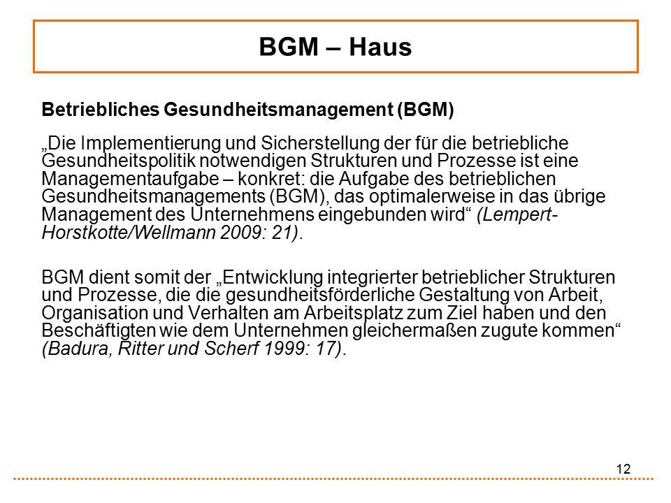 """12 BGM – Haus Betriebliches Gesundheitsmanagement (BGM) """"Die Implementierung und Sicherstellung der für die betriebliche Gesundheitspolitik notwendige"""