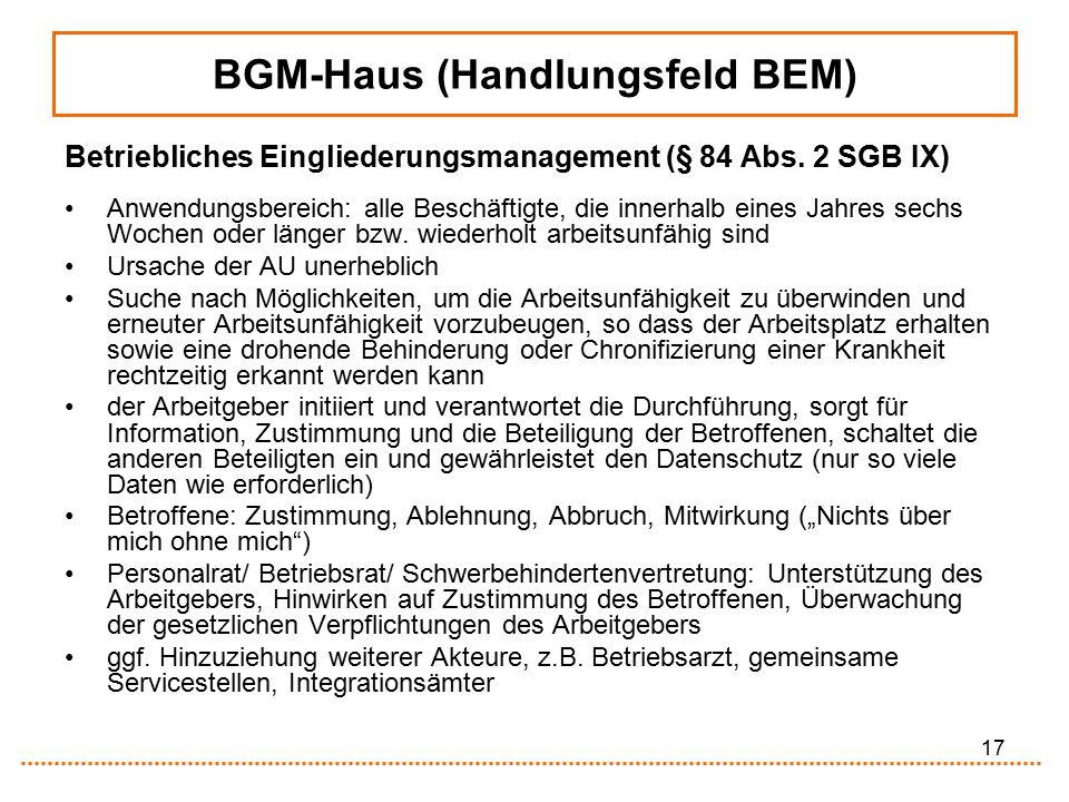 17 BGM-Haus (Handlungsfeld BEM) Betriebliches Eingliederungsmanagement (§ 84 Abs. 2 SGB IX) Anwendungsbereich: alle Beschäftigte, die innerhalb eines