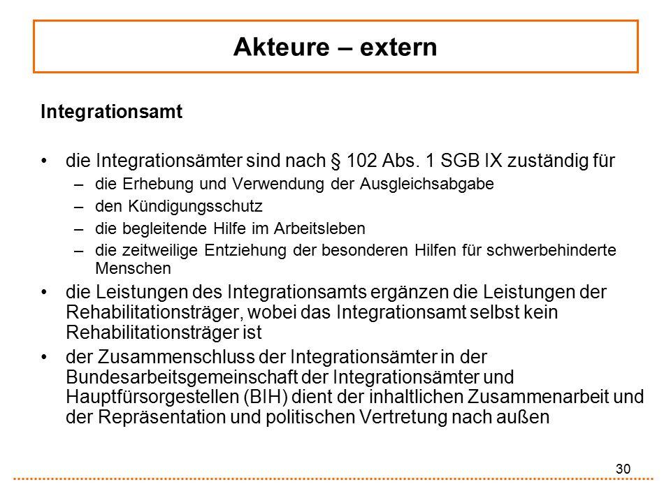 30 Integrationsamt die Integrationsämter sind nach § 102 Abs. 1 SGB IX zuständig für –die Erhebung und Verwendung der Ausgleichsabgabe –den Kündigungs