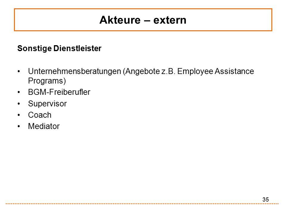 35 Sonstige Dienstleister Unternehmensberatungen (Angebote z.B. Employee Assistance Programs) BGM-Freiberufler Supervisor Coach Mediator Akteure – ext