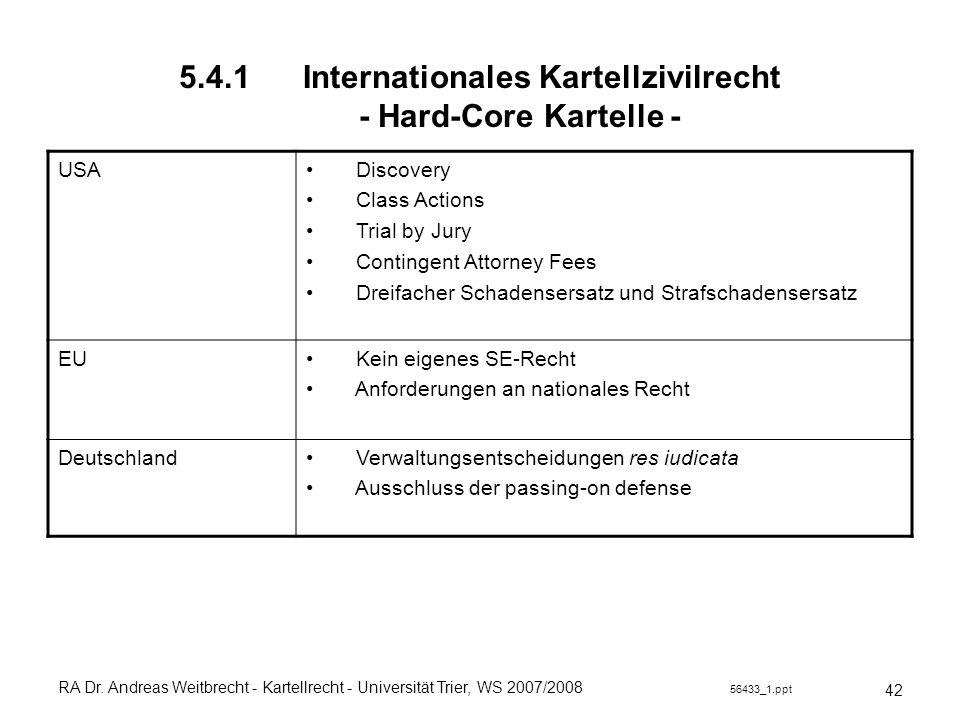RA Dr. Andreas Weitbrecht - Kartellrecht - Universität Trier, WS 2007/2008 56433_1.ppt 5.4.1 Internationales Kartellzivilrecht - Hard-Core Kartelle -