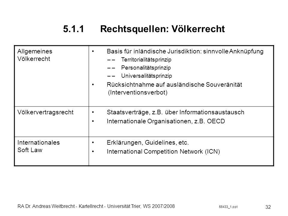 RA Dr. Andreas Weitbrecht - Kartellrecht - Universität Trier, WS 2007/2008 56433_1.ppt 5.1.1 Rechtsquellen: Völkerrecht 32 Allgemeines Völkerrecht Bas