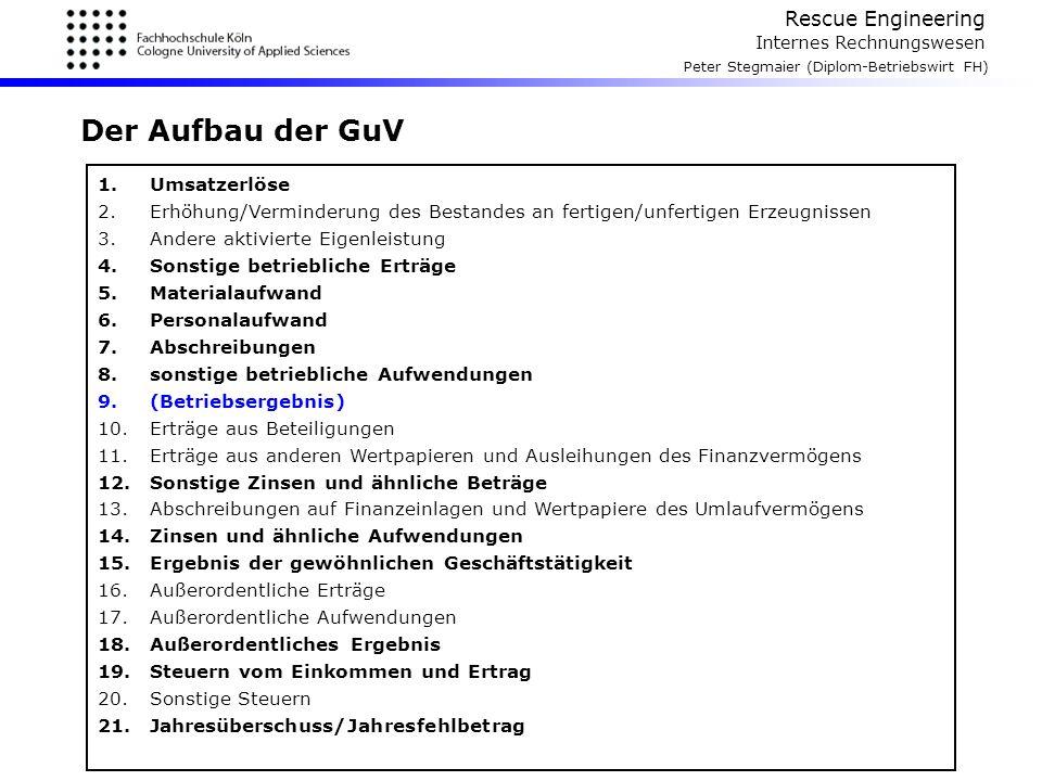 Rescue Engineering Internes Rechnungswesen Peter Stegmaier (Diplom-Betriebswirt FH) Der Aufbau der GuV 1.Umsatzerlöse 2.Erhöhung/Verminderung des Best