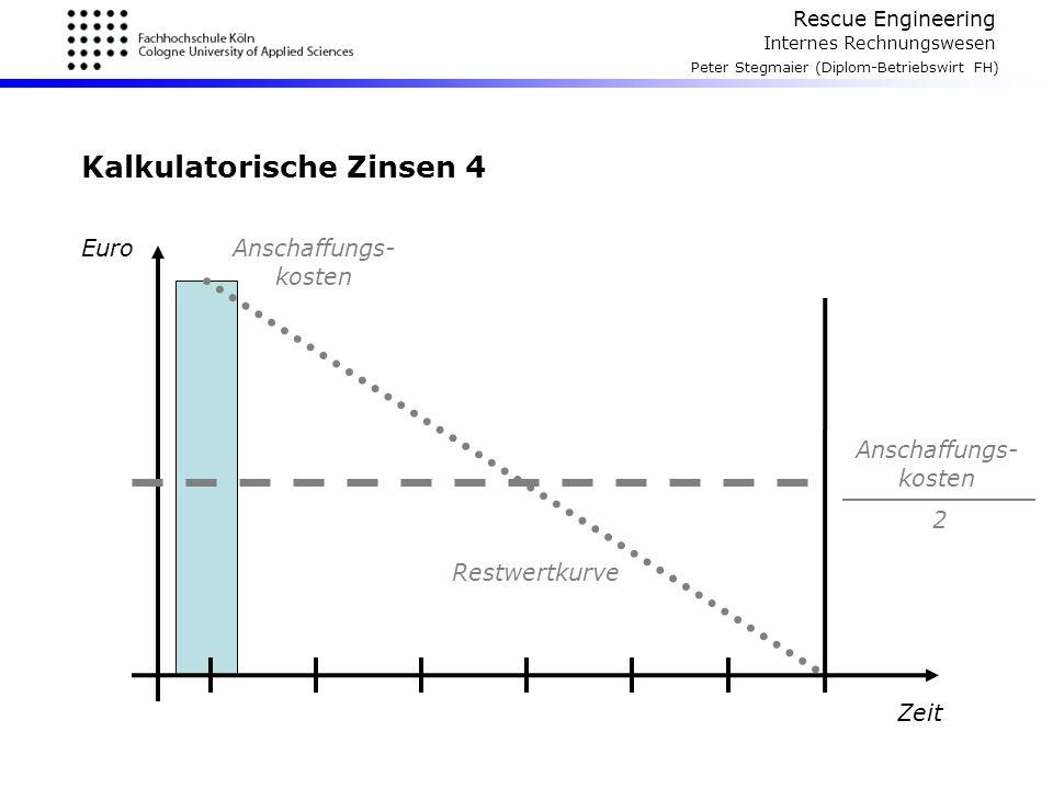 Rescue Engineering Internes Rechnungswesen Peter Stegmaier (Diplom-Betriebswirt FH) Kalkulatorische Zinsen 4 Zeit Restwertkurve EuroAnschaffungs- kost