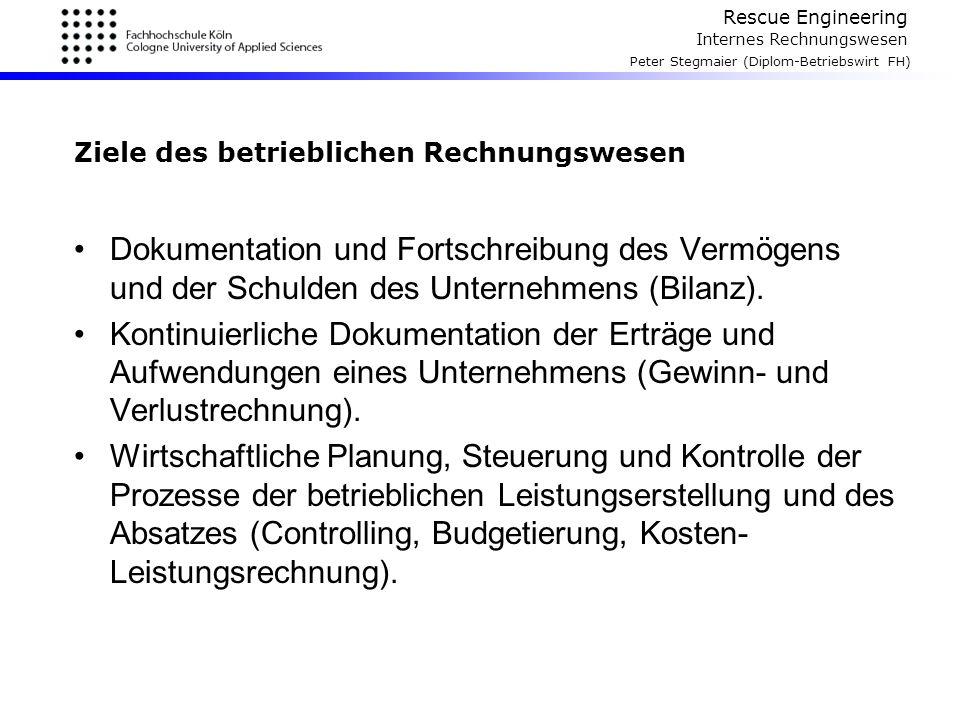 Rescue Engineering Internes Rechnungswesen Peter Stegmaier (Diplom-Betriebswirt FH) Kalkulatorische Zinsen 4 Zeit Restwertkurve EuroAnschaffungs- kosten 2 Anschaffungs- kosten