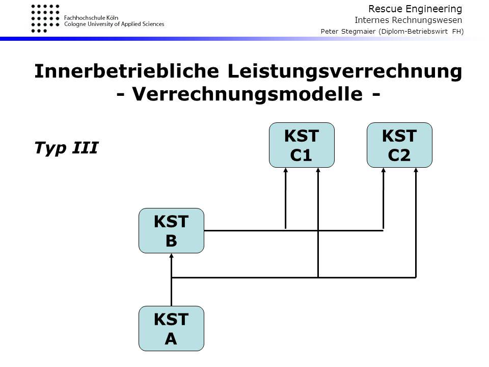 Rescue Engineering Internes Rechnungswesen Peter Stegmaier (Diplom-Betriebswirt FH) Innerbetriebliche Leistungsverrechnung - Verrechnungsmodelle - KST