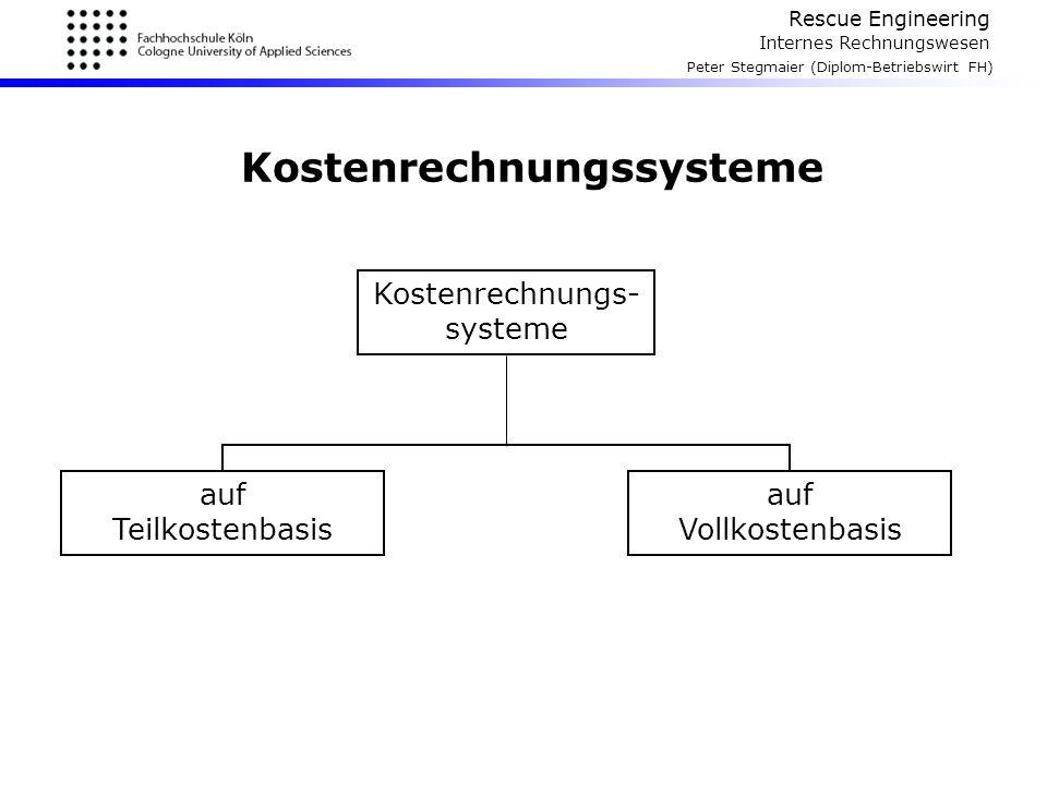 Rescue Engineering Internes Rechnungswesen Peter Stegmaier (Diplom-Betriebswirt FH) Kostenrechnungssysteme Kostenrechnungs- systeme auf Vollkostenbasi