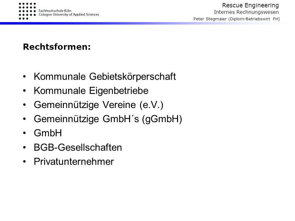 Rescue Engineering Internes Rechnungswesen Peter Stegmaier (Diplom-Betriebswirt FH) Übersicht Raum/Gebäude KTW Verein e.V.