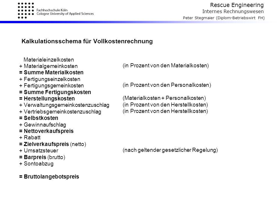 Rescue Engineering Internes Rechnungswesen Peter Stegmaier (Diplom-Betriebswirt FH) Kalkulationsschema für Vollkostenrechnung Materialeinzelkosten + M